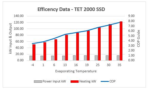 2000 cop graph - Product Information - Zeus Power Range