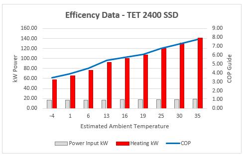 2400 cop graph - Product Information - Zeus Power Range