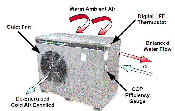 air sourced heat pump - Product Information - Geothermal