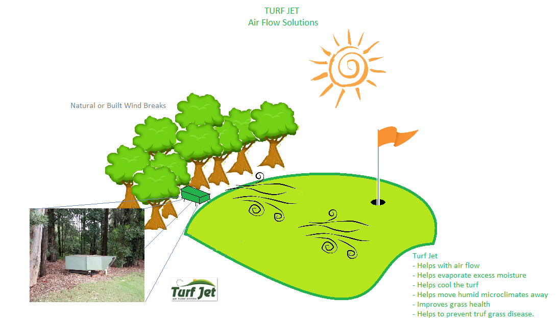 creating airflow where nature cant - Turf Jet Golf Greens Maintenance